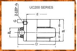 UC200.jpg (17235 ??)